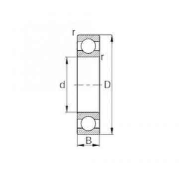 20 mm x 62 mm x 16 mm  20 mm x 62 mm x 16 mm  KBC 6206/20 deep groove ball bearings