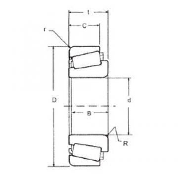50,8 mm x 88,9 mm x 22,225 mm  50,8 mm x 88,9 mm x 22,225 mm  FBJ 368A/362A tapered roller bearings