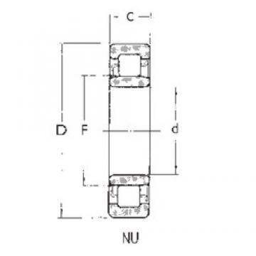 95 mm x 200 mm x 45 mm  95 mm x 200 mm x 45 mm  FBJ NU319 cylindrical roller bearings