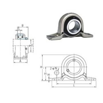 FYH SBPP201 bearing units